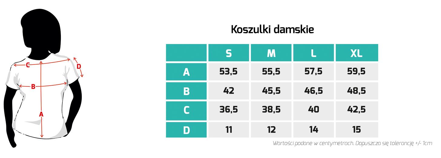 Tabela rozmiarów - koszulki damskie Mastiff