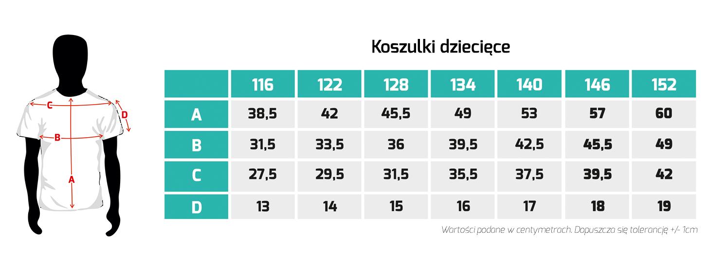 Tabela rozmiarów - koszulki dziecięce Mastiff